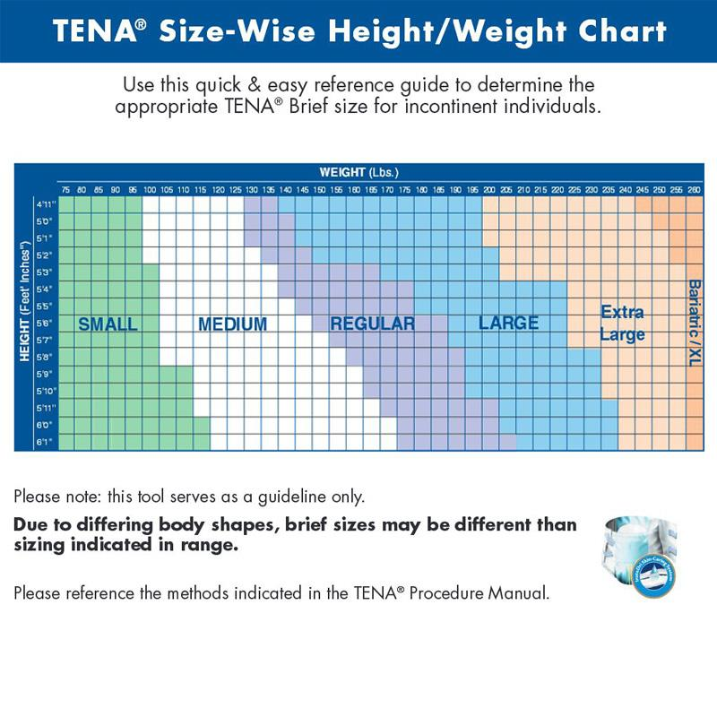 tena lady pants size guide