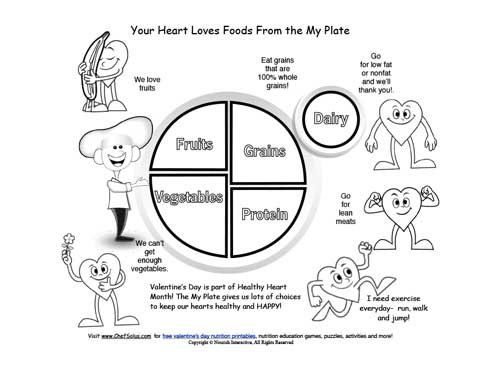 canada food guide physical activity
