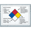 nfpa rating explanation guide chart